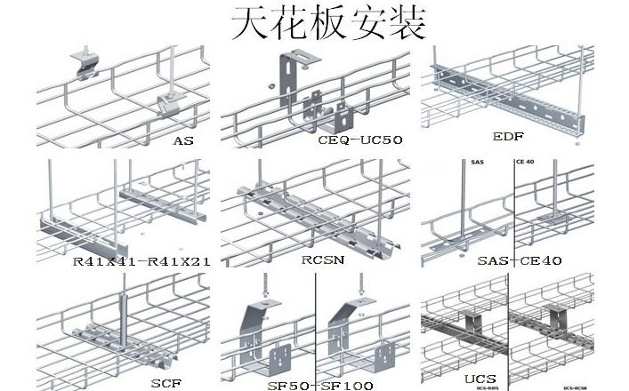 网格式桥架结构也能防止水,灰尘,碎屑的聚积